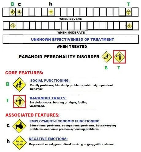 Paranoid Personality Disorder. #Psychological #Disorders #hawaiirehab www.hawaiiislandrecovery.com