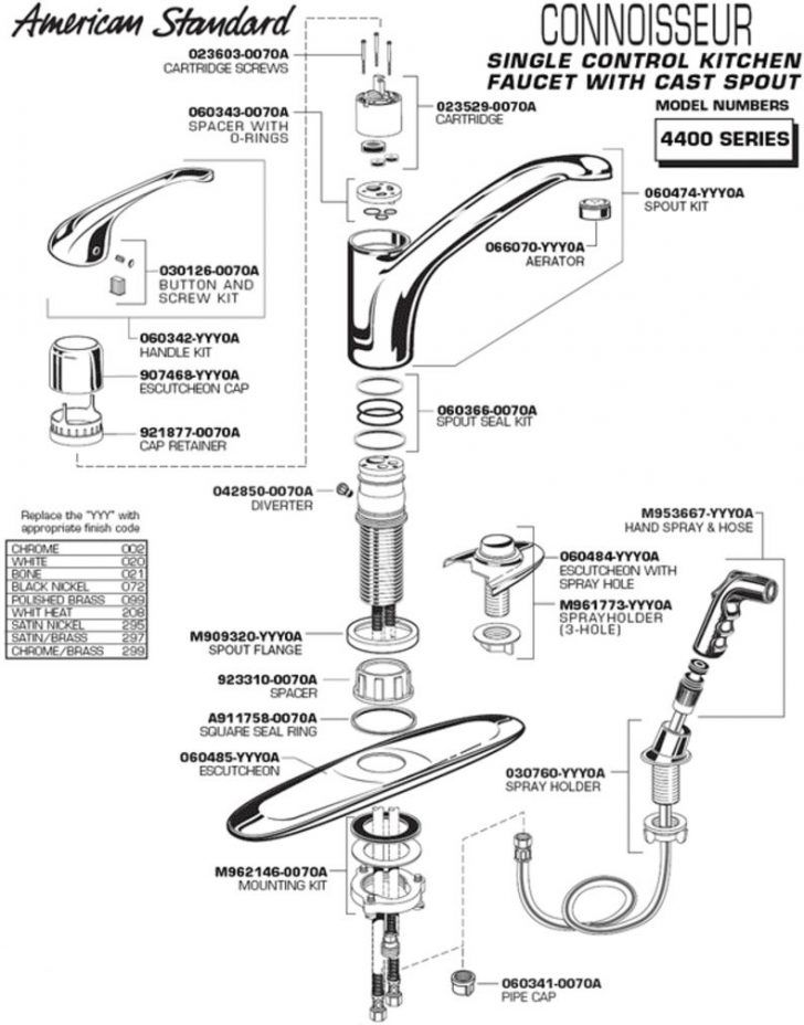 Moen Single Handle Pullout Kitchen Faucet Repair Diagram Manual Guide
