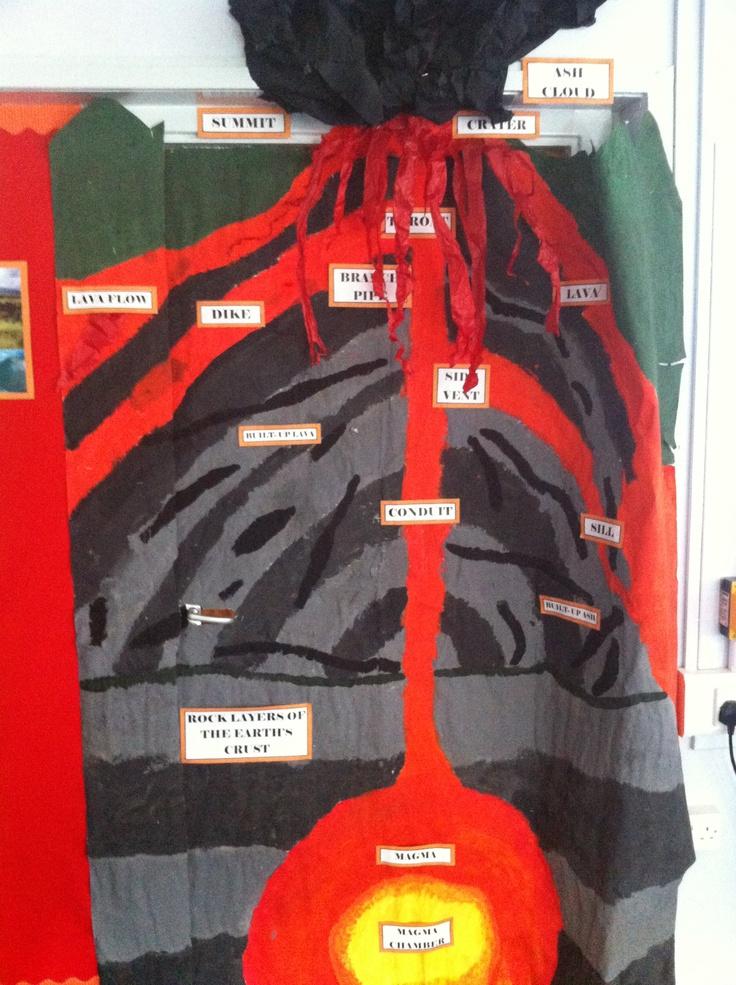 Natural Disaster topic. Volcano eruption on classroom door.