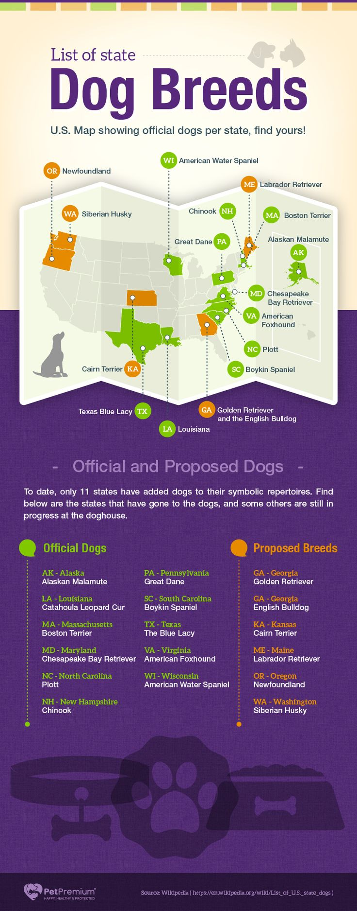 Displaying images for vicious dog breeds list - List Of State Dog Breeds Petpremium Inc Infographic