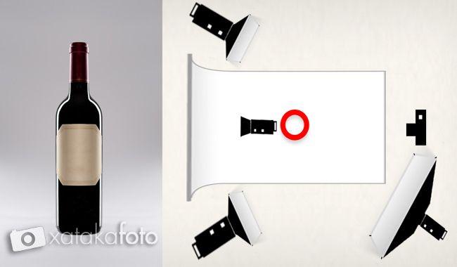 esquema de iluminaci n para fotografiar productos fotograf a pinterest botellas de vino. Black Bedroom Furniture Sets. Home Design Ideas