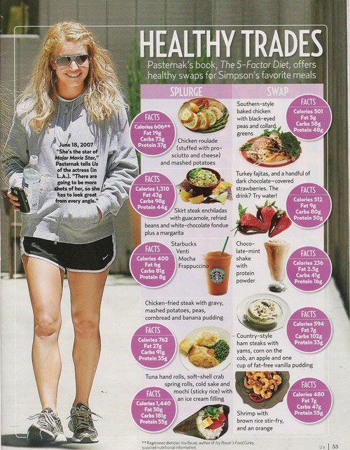Hilary Duff Weight Loss 2007