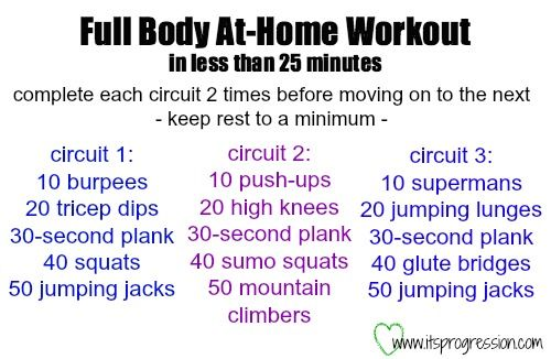 Full Body At Home Bodyweight Workout In Less Than 25
