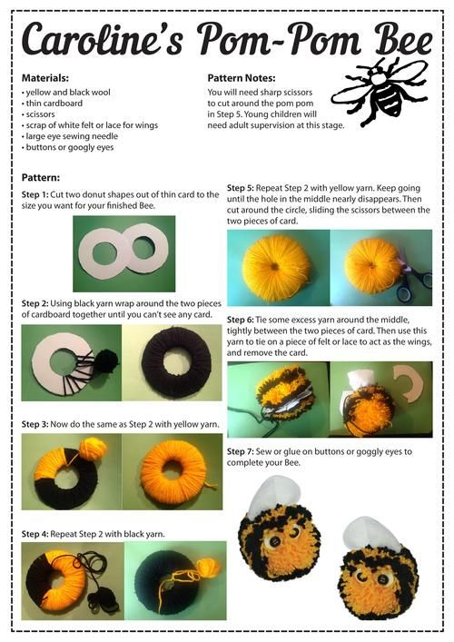 13 best Bees and Bugs images on Pinterest | Insekten, Strickmuster ...