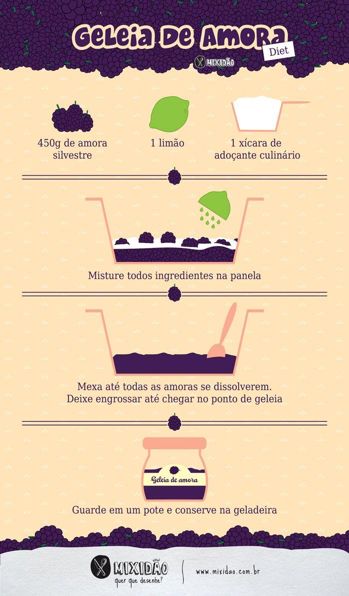receita infográfico de geleia de amora Diet