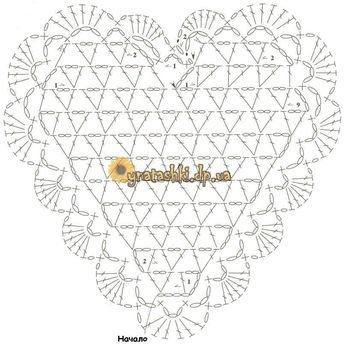 Схема вязания подставки Сердце