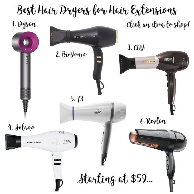 6 Best Hair Dryers for Hair Extensions - REVIEW | best hair dryers | hair dryer reviews | hair care tips and tricks | hair extension tips || Dressed to Kill