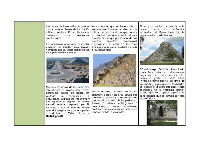19 mejores im genes de culturas mesoamericanas en Todo sobre arquitectura pdf