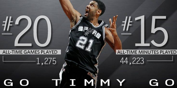Another game, another milestone for Timmy! Duncan has just moved into the NBA top-15 for All-Time Minutes Played, passing Hall of Fame center Hakeem Olajuwon. Tonight also marks Tim's 1,275th game with the Silver and Black, placing him in the NBA Top-20 for All-Time Games played. #GoTimmyGo (12/14/2014)