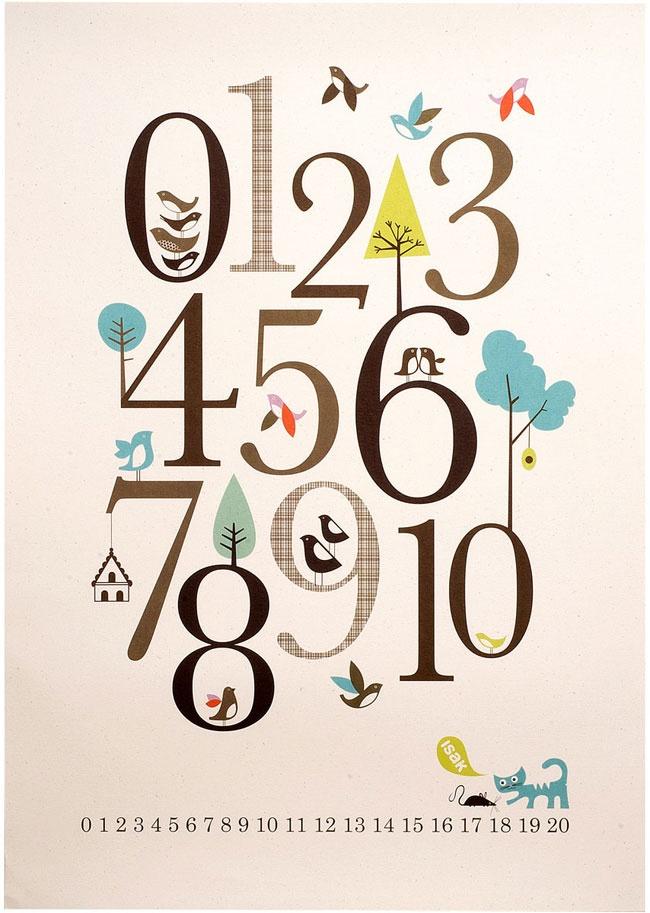 Isak poster met cijfers
