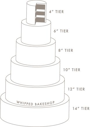 wedding cake 4 tier sizes 81 best serving size images on cake business 21704