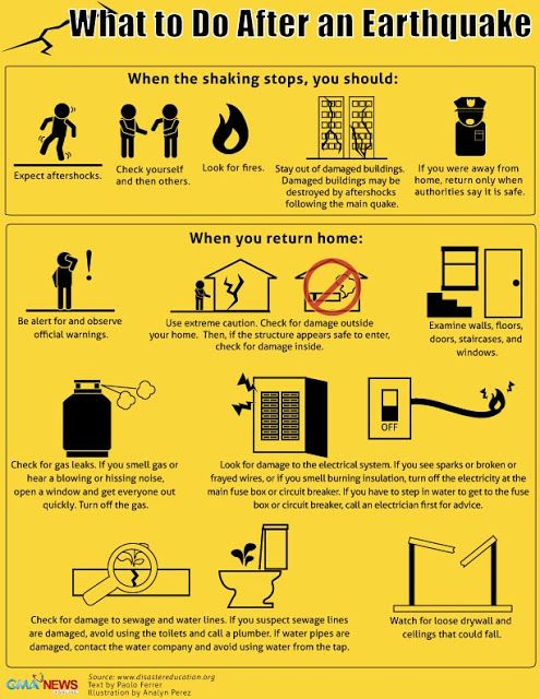 After the Quake ~ Earthquake Safety Tips - Safety, Awareness and Planning