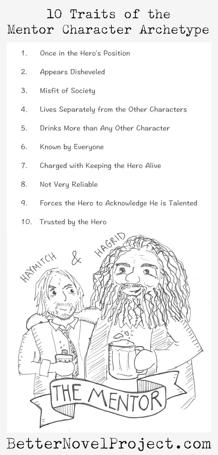 best archetypes and symbols images handwriting  10 traits of the mentor character archetype better novel project