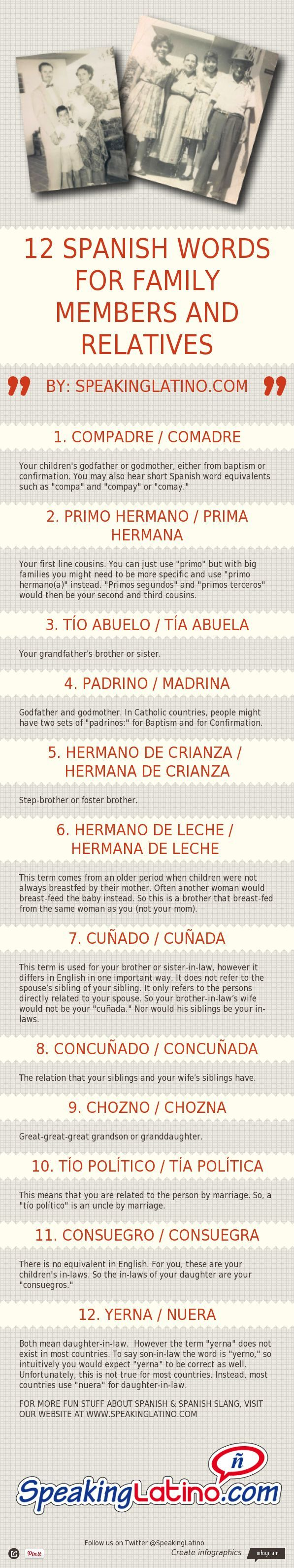 Spanish vocabulary: Family members in Spanish. #Family in Spanish http://www.speakinglatino.com/puerto-rican-family-tree/