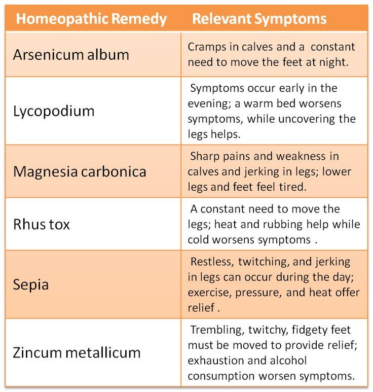 Best Natural Treatment For Restless Leg Syndrome
