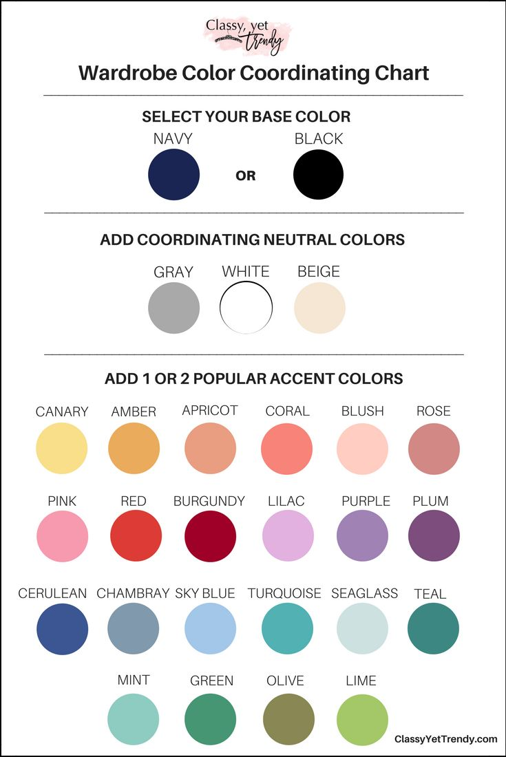 Wardrobe Color Coordinating  Chart - Learn how to create a capsule wardrobe using the 5-step visual guide and this color chart! Step-by-step, you'll start your own capsule!  Organize your closet with clothes, shoes and accessories and have several outfits for spring, summer, fall and winter.