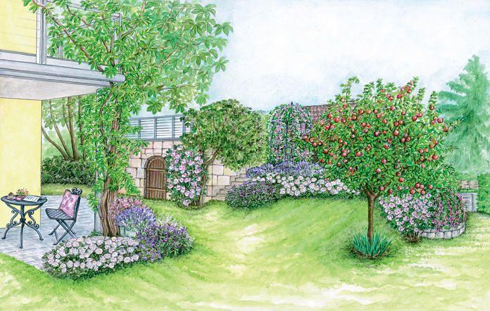 Zwei Ideen Fur Ein Hanggrundstuck Gartengestaltung Haus Und Garten Garten