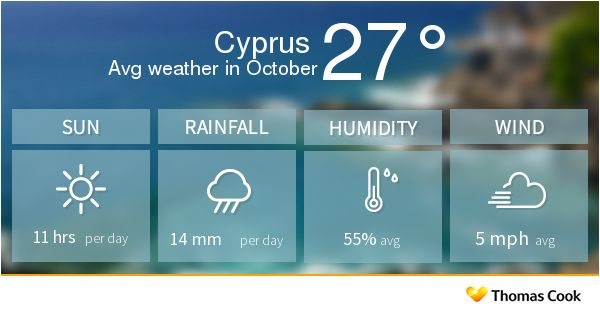 Are you travelling to Cyprus in October and want to know what the weather will be like? Check out our holiday weather guide!