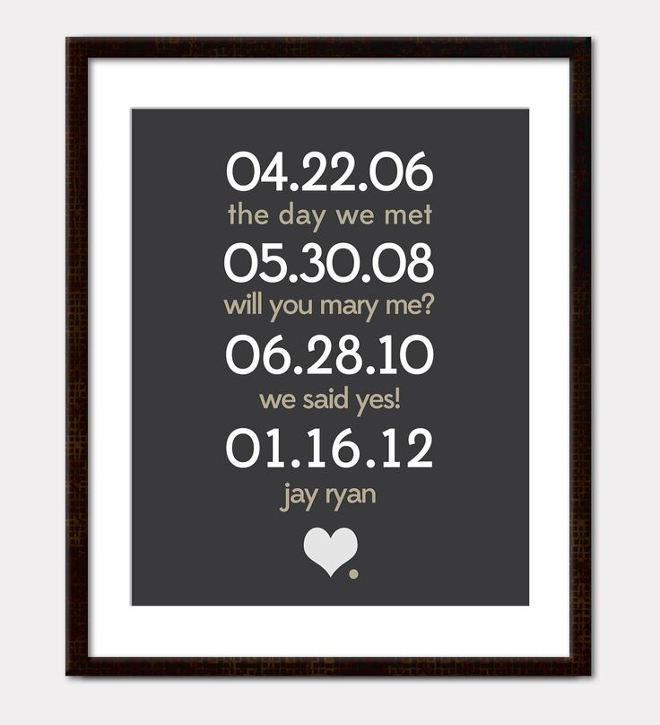 Meaningful Important Dates - Wall Art Print Home Decor 8 x 10 - Personalized Wedding Sign Gift Customizable. $12.00, via Etsy.