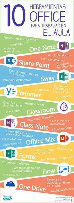 10 Herramientas Office para trabajar en el aula. Hoy en día las TICS tienen gran importancia en la educación, conoce más sobre ellas aquí: http://tugimnasiacerebral.com/herramientas-de-estudio/las-tics-en-la-educacion-y-algunas-herramientas-tic #herramientas #office #aula #tics #educacion