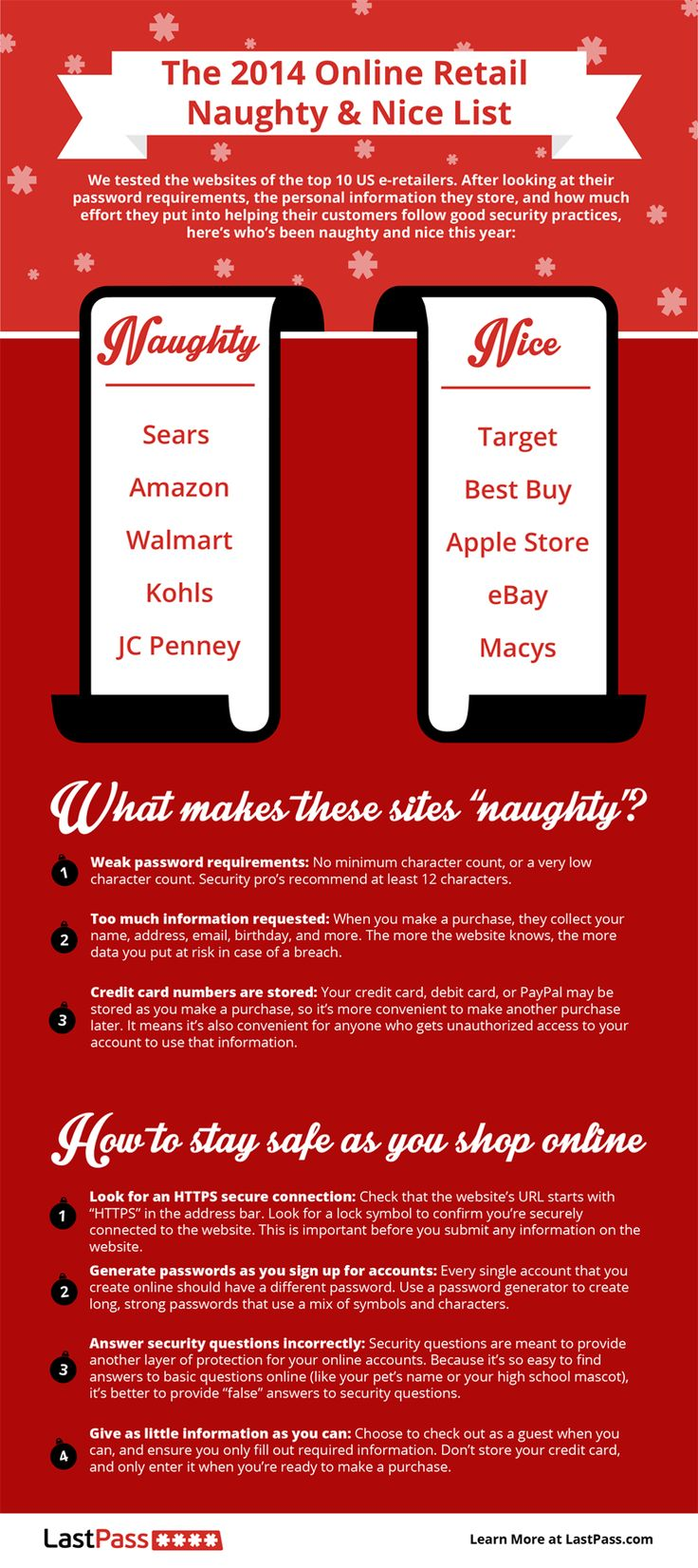 The 2014 Online Retail Naughty & Nice List