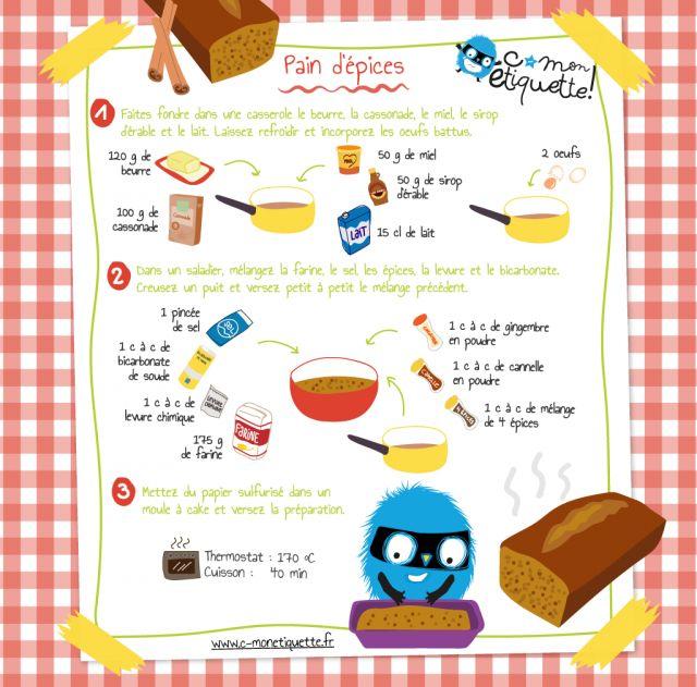 recette de pain d'épices