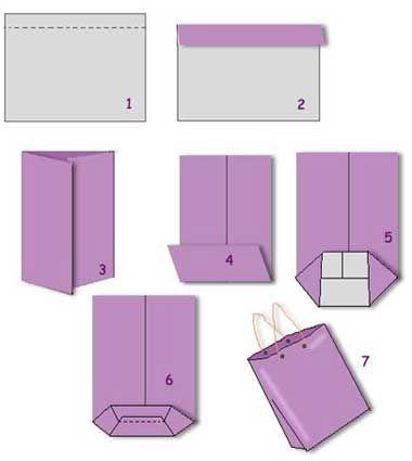 Skapligt Enkelt: Papperspåse