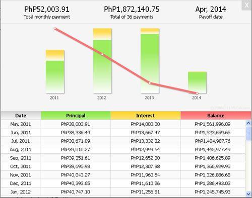 Mortgage Calculator and Amortization Scheduleu2026 Plus, How To Save - mortgage amortization calculator