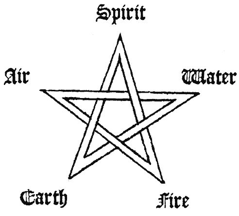 Het Pentagram / Hekseninfo | Heksjeweltevree.jouwweb.nl