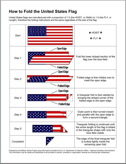 how to fold flag for shadow box