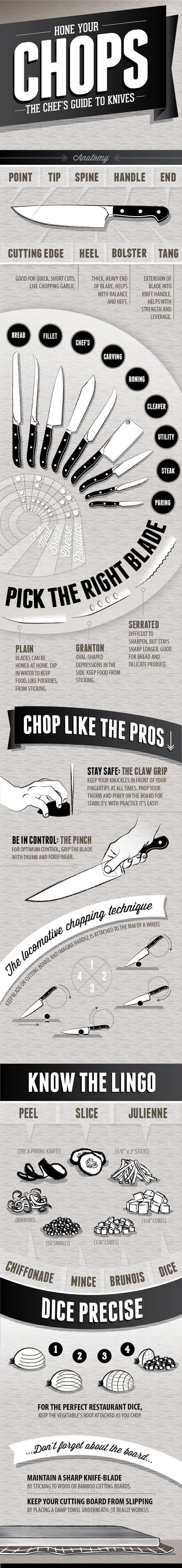 Know how to use your knives...I am so glad I have had chef training.  Doesn't mean I get careless and sometimes don't rock the blade or use an inappropriate knife.  I paid for it a few years ago and really cut my hand badly.  KNOW YOUR KNIVES!  And keep them sharpened...a dull knife is very dangerous.