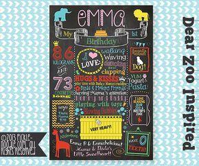 Dear Zoo - Birthday Chalkboard - Zoo Party - Dear Zoo Party Decor Chalkboard Art - Zoo Animals - Zoo Birthday - Zoo Chalkboard- Digital Art