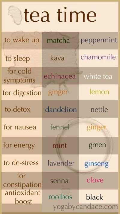 The medicine of herbal tea. I would replace the Kava by the Passionflower, because the Java damages that the liver