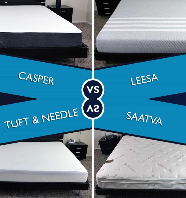 It's a mattress battle royale! Find out who is king in this Casper vs. Leesa vs. Tuft & Needle vs. Saatva mattress review comparison.