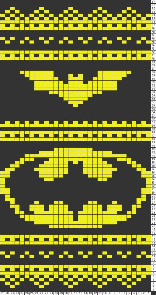 Still not quite right, trying to create a good batman fair isle style graph for…