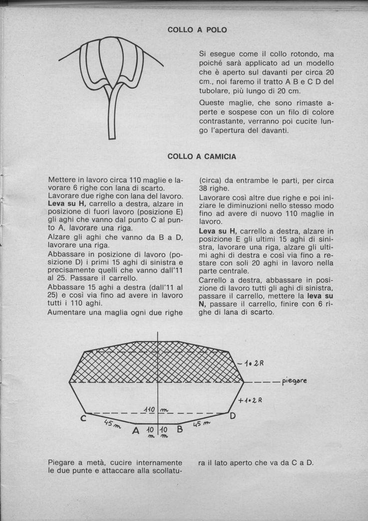 Principi di base per pull