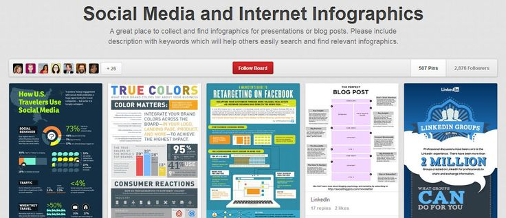 30 Pinterest Accounts and Boards You Must Follow for Marketing Tips