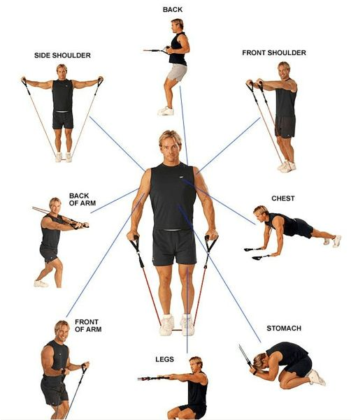 Workout Bands That Won T Break: 10 Best Images About Resistance Band On Pinterest