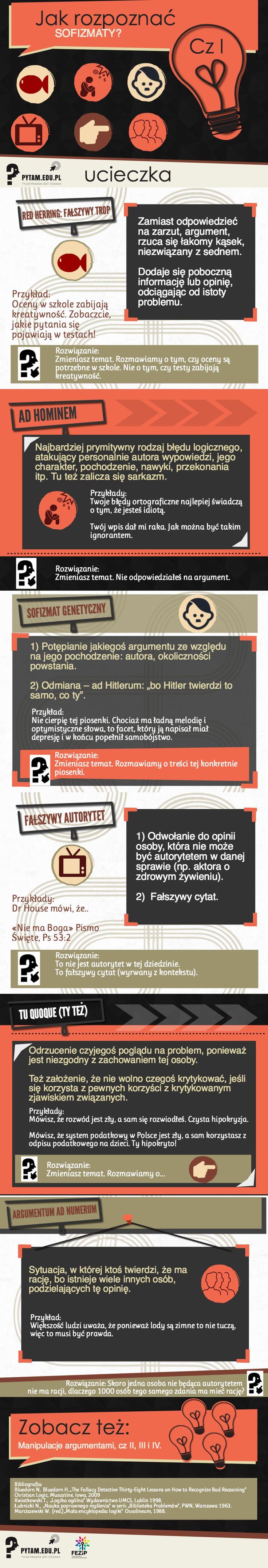 Sofizmaty - infografika