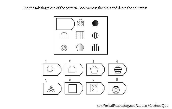 non verbal reasoning questions | UMAT | HPAT | Psychometric | Ravens Matrices | non-verbal-reasoning.net