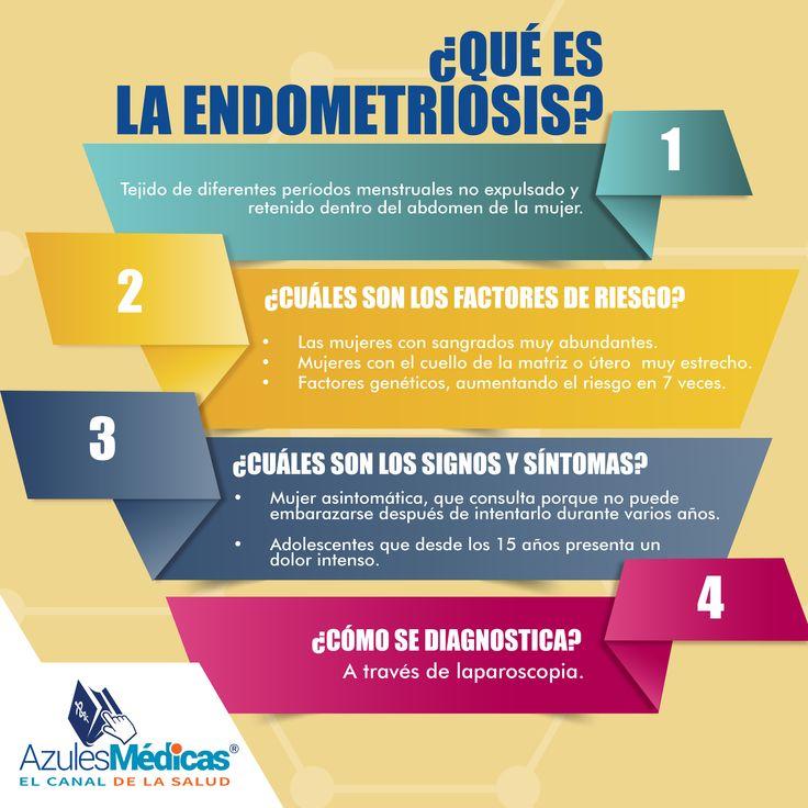 ¿Sabes de que se trata la ENMOMETRIOSIS?  Azules Médicas entrevista al Doctor Jose Fernando de los Ríos, Ginecólogo, para que nos explique más acerca de esta enfermedad. http://bit.ly/1g5WnEQ