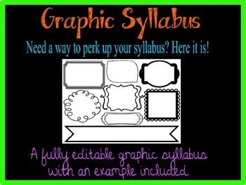 Editable Graphic Syllabus that I use in my High School classroom! I love it! Creative syllabus!