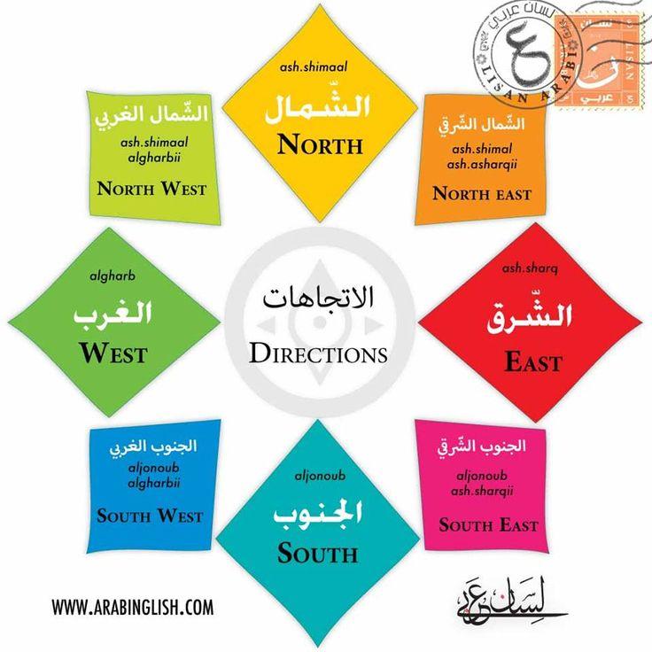 Directions in Arabic by Lisan Arabi