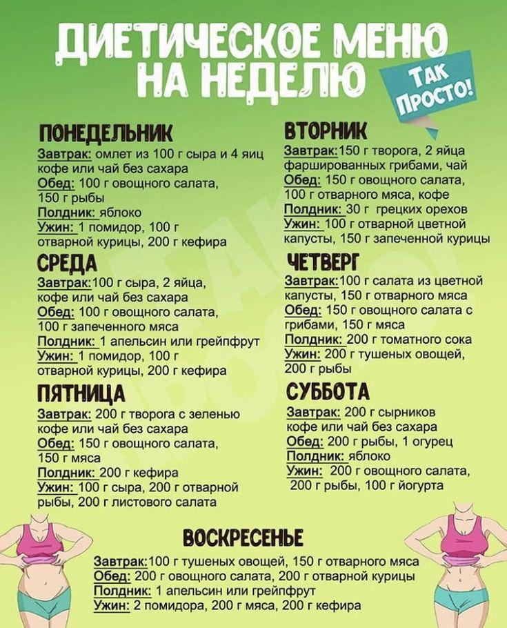 Примерные меню для похудения