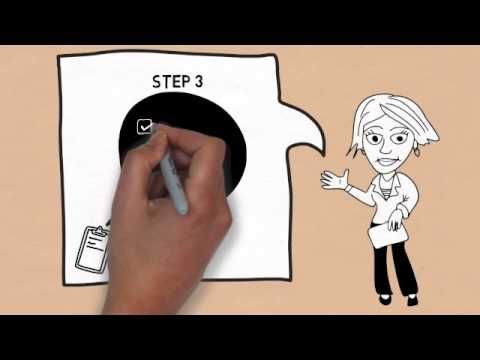 This video will help explain what you can expect when you engage us to develop a financial plan for you. The law requires that any personal advice you receive from us must be appropriate to your circumstances.