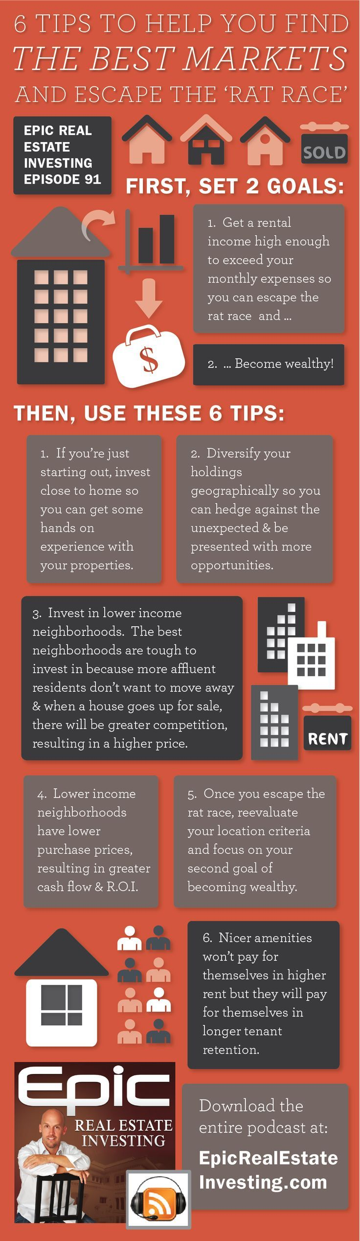 The Best Real Estate Investment Markets: Where to Invest to Escape the Rat Race | Epic Real Estate Investing #Podcast #Infographic