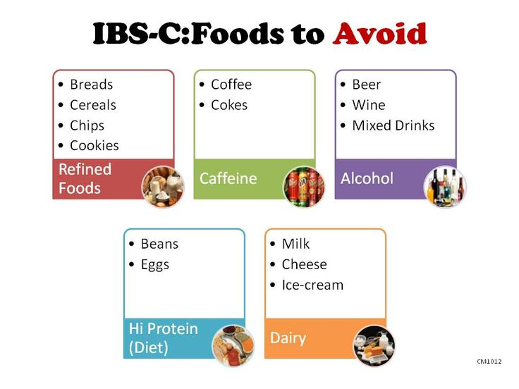 IBS-C: Foods to Avoid HAHA not likely that list is my diet
