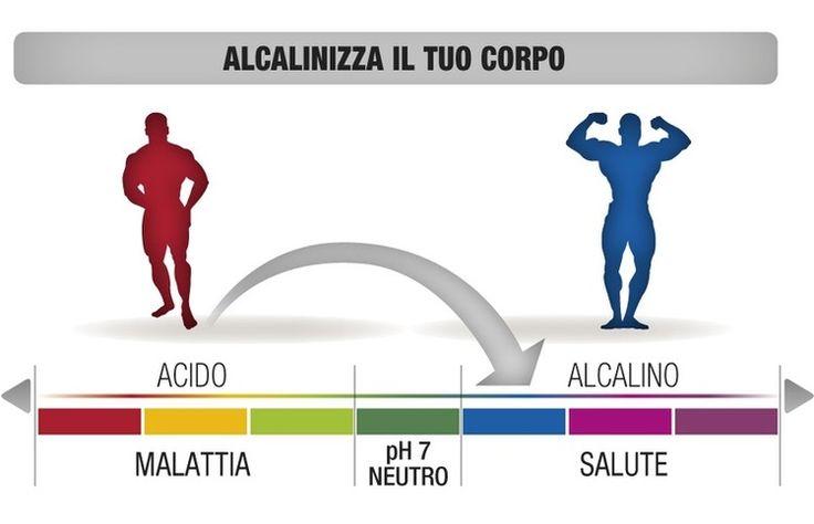 E' sempre meglio alcalinizzare il nostro corpo il quale,a causa di una cattiva alimentazione e di una vita sregolata,tende ad essere acido.Ecco i 5 alimenti