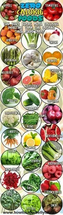 Zero calorie foods that are great to eat when trying to lose belly fat. #bellyfat #calories www.howtoloosebellyfat.net