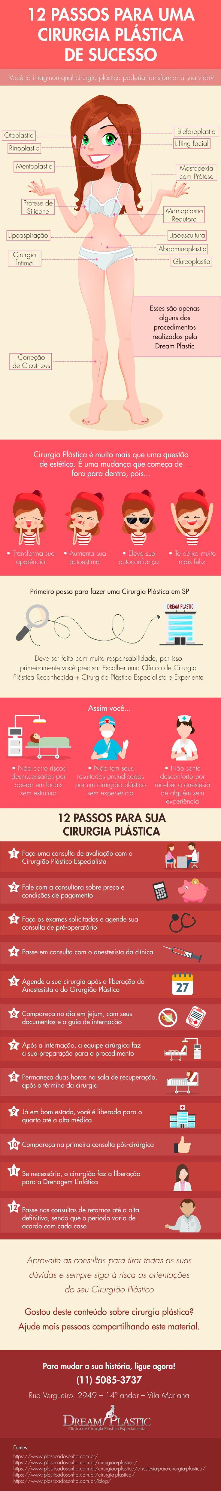 [Infográfico] Cirurgia plástica em 12 passos simples e realistas para você seguir e ter sucesso na sua